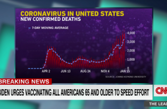 States look for more Covid-19 vaccine doses as the nation's death toll nears 400,000