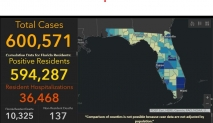 Florida Passes 600,000 Mark In Positive COVID-19 Cases