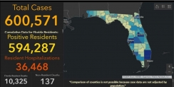 On Sunday, Florida Passes 600,000 Mark In Positive COVID-19 Cases – Central Florida News – Health