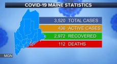 Maine CDC reports additional coronavirus-related death, 21 new cases