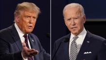 Trump vs. Biden On Health Care: Compare Their Platforms : Shots